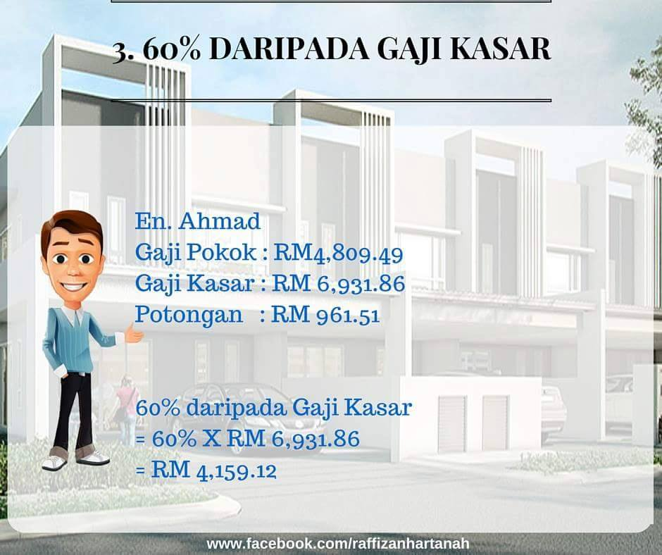 Cara Kira Kelayakan Pinjaman Rumah, pinjaman bank untuk rumah, pinjaman rumah, cara kira pinjaman rumah