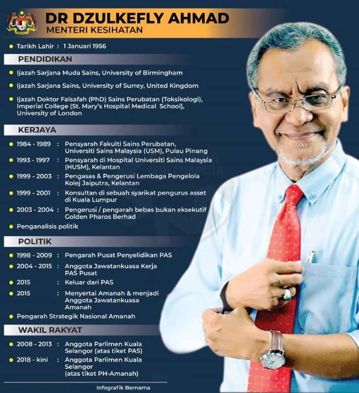 Menteri kabinet malaysia 2018, kabinet malaysia 2018, menteri kabinet baru, menteri kabinet baru di malaysia, menteri kabinet baru 2018, menteri baru di malaysia, menteri baru 2018